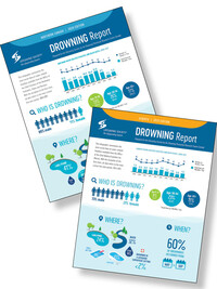 2020 Northern Canada Drowning Report